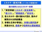 RC卓話 エネルギー動向 2015.07.30 提出用_ページ_10