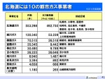 RC卓話 エネルギー動向 2015.07.30 提出用_ページ_42