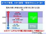 RC卓話 エネルギー動向 2015.07.30 提出用_ページ_64