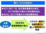 RC卓話 エネルギー動向 2015.07.30 提出用_ページ_17