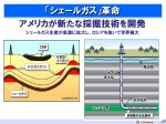 RC卓話 エネルギー動向 2015.07.30 提出用_ページ_31