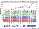 RC卓話 エネルギー動向 2015.07.30 提出用_ページ_14