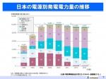 RC卓話 エネルギー動向 2015.07.30 提出用_ページ_08